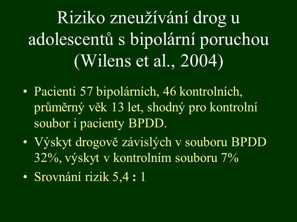 Riziko zneužívání drog u adolescentů s bipolární poruchou (Wilens et al., 2004) Pacienti 57 bipolárních, 46 kontrolních, průměrný věk 13 let, shodný p