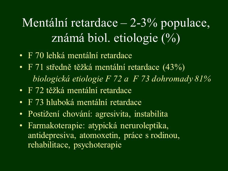Mentální retardace – 2-3% populace, známá biol. etiologie (%) F 70 lehká mentální retardace F 71 středně těžká mentální retardace (43%) biologická eti