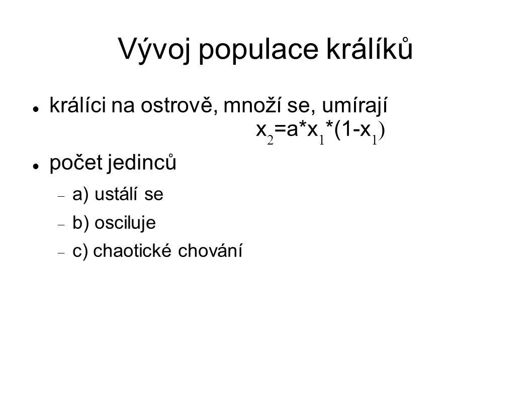 Vývoj populace králíků králíci na ostrově, množí se, umírají x 2 =a*x 1 *(1-x 1 ) počet jedinců  a) ustálí se  b) osciluje  c) chaotické chování