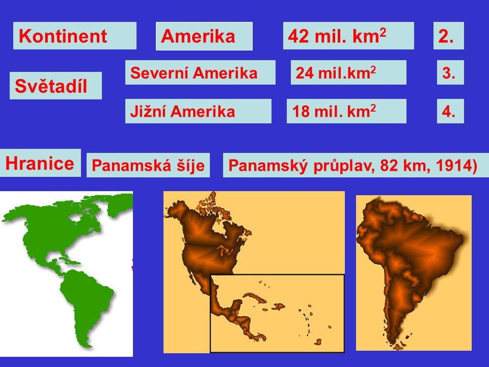 Kontinent Amerika 42 mil. km 2 2. Světadíl Severní Amerika24 mil.km 2 Jižní Amerika18 mil. km 2 3. 4. Hranice Panamská šíjePanamský průplav, 82 km, 19