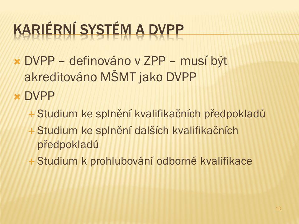  DVPP – definováno v ZPP – musí být akreditováno MŠMT jako DVPP  DVPP  Studium ke splnění kvalifikačních předpokladů  Studium ke splnění dalších k