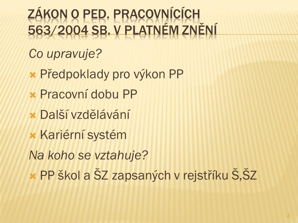 Co upravuje?  Předpoklady pro výkon PP  Pracovní dobu PP  Další vzdělávání  Kariérní systém Na koho se vztahuje?  PP škol a ŠZ zapsaných v rejstř