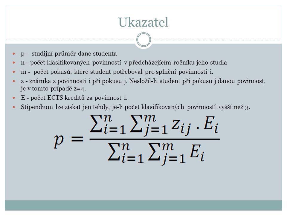 Ukazatel p - studijní průměr dané studenta n - počet klasifikovaných povinností v předcházejícím ročníku jeho studia m - počet pokusů, které student p