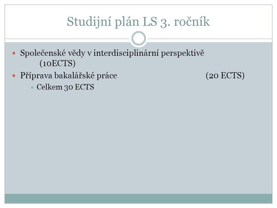 Studijní plán LS 3.