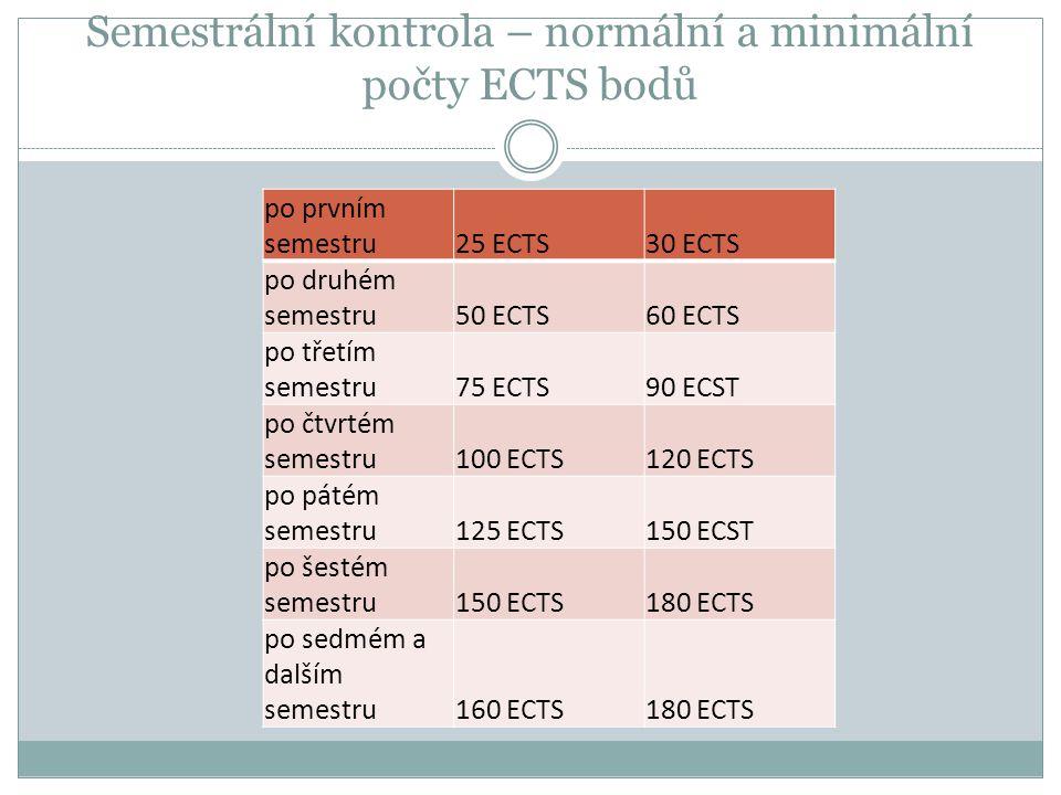 Semestrální kontrola – normální a minimální počty ECTS bodů po prvním semestru25 ECTS30 ECTS po druhém semestru50 ECTS60 ECTS po třetím semestru75 ECT