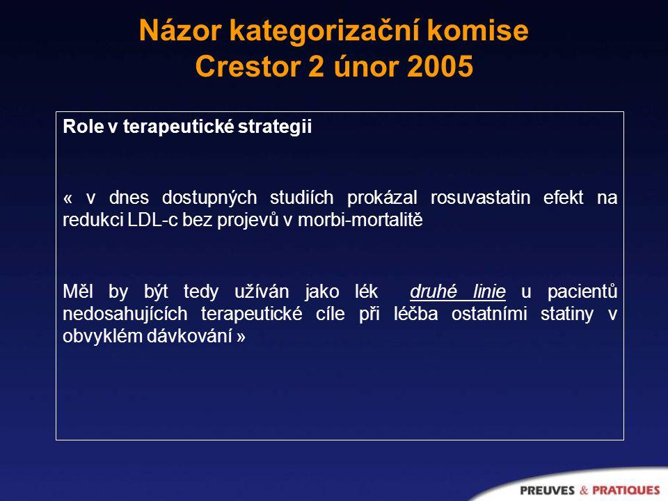 Role v terapeutické strategii « v dnes dostupných studiích prokázal rosuvastatin efekt na redukci LDL-c bez projevů v morbi-mortalitě Měl by být tedy užíván jako lék druhé linie u pacientů nedosahujících terapeutické cíle při léčba ostatními statiny v obvyklém dávkování » Názor kategorizační komise Crestor 2 únor 2005