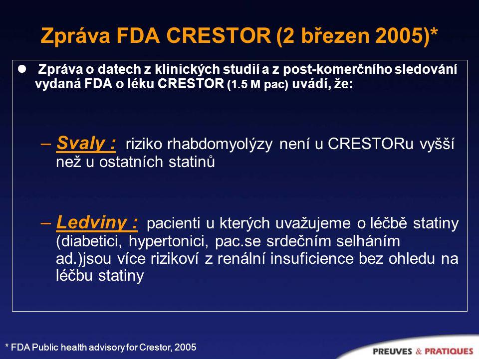 Zpráva FDA CRESTOR (2 březen 2005)* Zpráva o datech z klinických studií a z post-komerčního sledování vydaná FDA o léku CRESTOR (1.5 M pac) uvádí, že: –Svaly : riziko rhabdomyolýzy není u CRESTORu vyšší než u ostatních statinů –Ledviny : pacienti u kterých uvažujeme o léčbě statiny (diabetici, hypertonici, pac.se srdečním selháním ad.)jsou více rizikoví z renální insuficience bez ohledu na léčbu statiny * FDA Public health advisory for Crestor, 2005