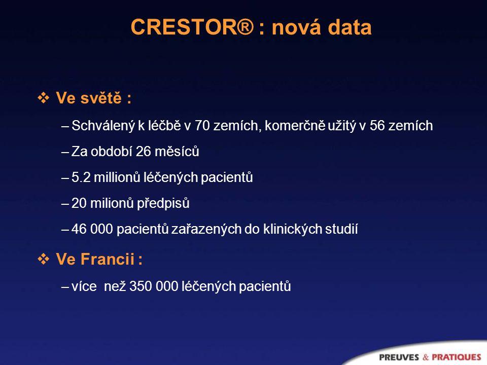 CRESTOR® : nová data  Ve světě : –Schválený k léčbě v 70 zemích, komerčně užitý v 56 zemích –Za období 26 měsíců –5.2 millionů léčených pacientů –20 milionů předpisů –46 000 pacientů zařazených do klinických studií  Ve Francii : –více než 350 000 léčených pacientů