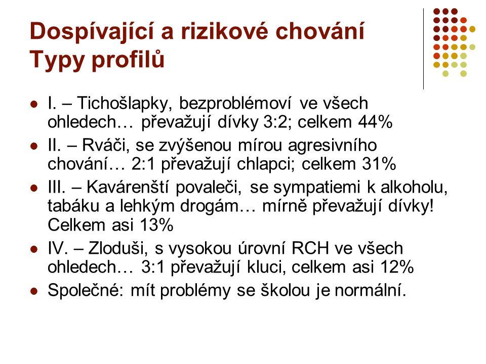 Dospívající a rizikové chování Typy profilů I.