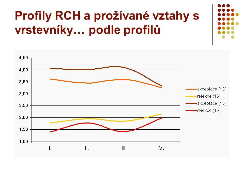 Profily RCH a prožívané vztahy s vrstevníky… podle profilů