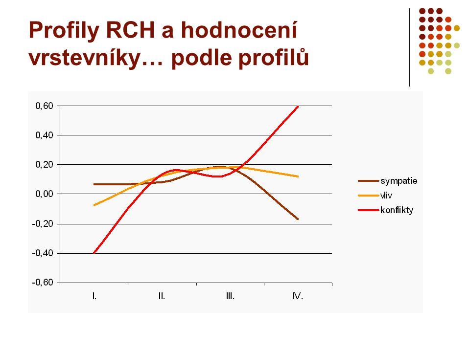 Profily RCH a hodnocení vrstevníky… podle profilů