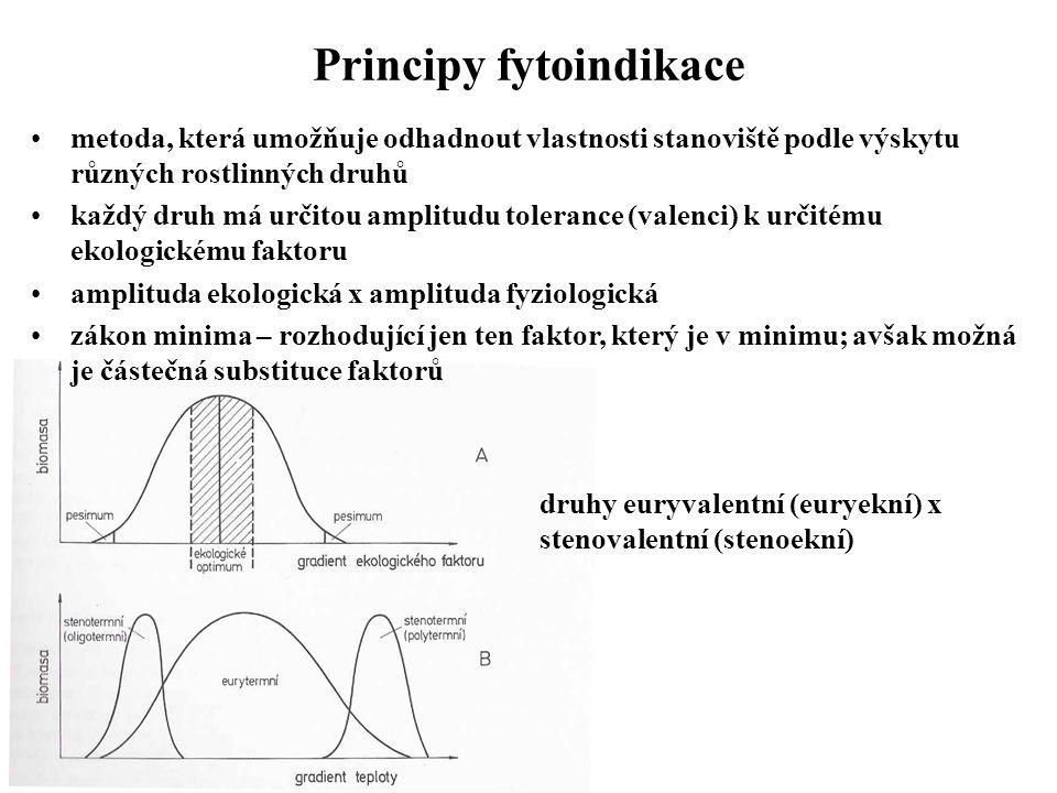 Principy fytoindikace druhy euryvalentní (euryekní) x stenovalentní (stenoekní) metoda, která umožňuje odhadnout vlastnosti stanoviště podle výskytu r