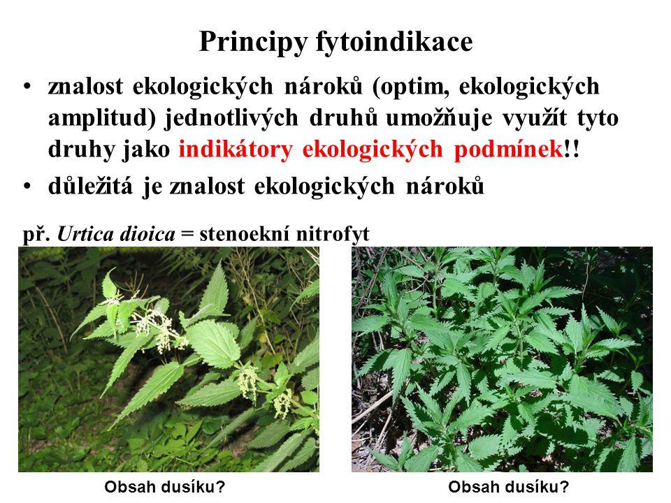 znalost ekologických nároků (optim, ekologických amplitud) jednotlivých druhů umožňuje využít tyto druhy jako indikátory ekologických podmínek!! důlež