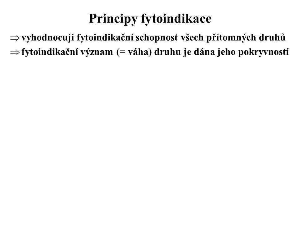 """Principy fytoindikace – úvodní krok Soubor: """"geobiocenologie I - indikacni hodnoty druhu.XLS (http://user.mendelu.cz/xfriedl//)http://user.mendelu.cz/xfriedl// Soubor: """"Vzorove zapisy.doc (http://user.mendelu.cz/xfriedl//)http://user.mendelu.cz/xfriedl// Do prvního sloupce v excelu nakopírovat rostlinné druhy Za ně přidat zjištěnou pokryvnost Pokryvnost přepočítat na průměrné hodnoty pokryvnosti v % Průměrnou pokryvnost přepočítat na podíl pokryvnosti vzhledem k pokryvnosti celkové"""