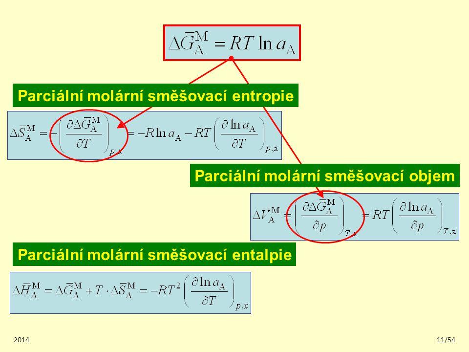 201411/54 Parciální molární směšovací entalpie Parciální molární směšovací objem Parciální molární směšovací entropie