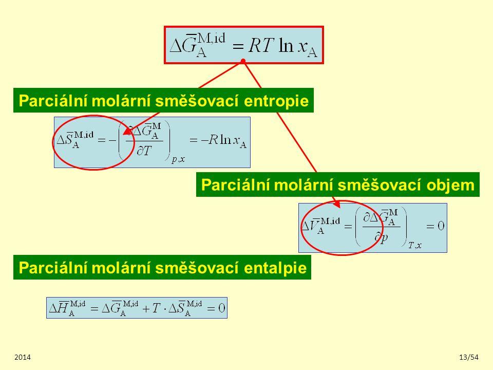 201413/54 Parciální molární směšovací entalpie Parciální molární směšovací objem Parciální molární směšovací entropie