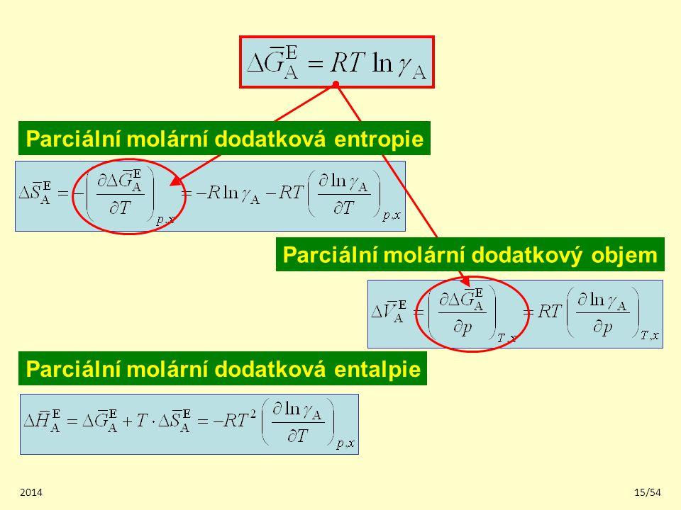 201415/54 Parciální molární dodatková entalpie Parciální molární dodatkový objem Parciální molární dodatková entropie