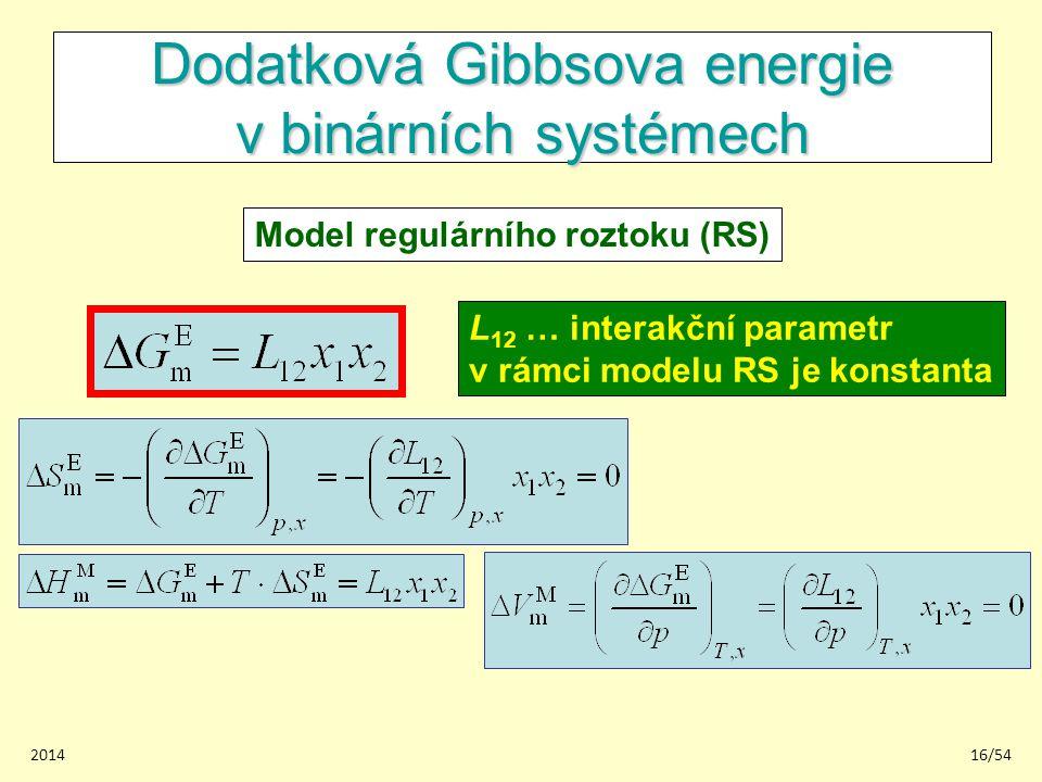 201416/54 Dodatková Gibbsova energie v binárních systémech Model regulárního roztoku (RS) L 12 … interakční parametr v rámci modelu RS je konstanta