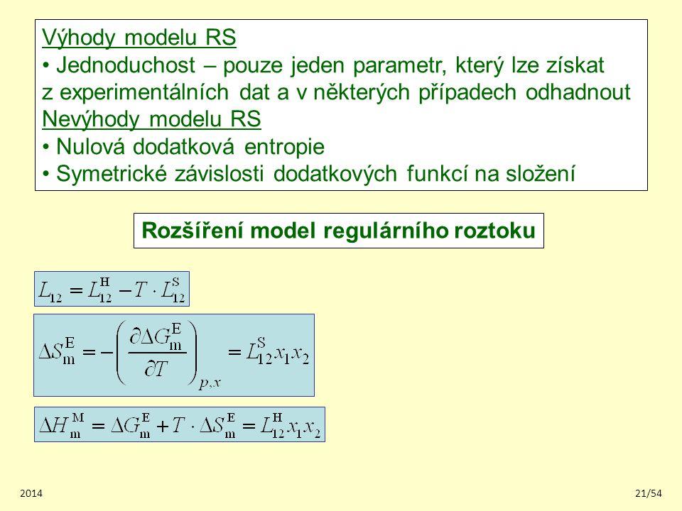 201421/54 Rozšíření model regulárního roztoku Výhody modelu RS Jednoduchost – pouze jeden parametr, který lze získat z experimentálních dat a v někter