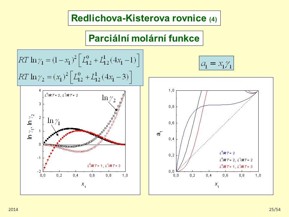 201425/54 Parciální molární funkce Redlichova-Kisterova rovnice (4)