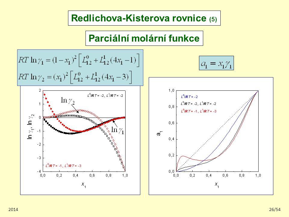 201426/54 Parciální molární funkce Redlichova-Kisterova rovnice (5)