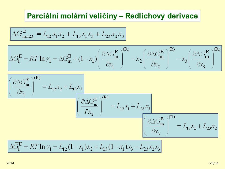 201429/54 Parciální molární veličiny – Redlichovy derivace