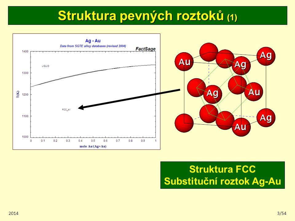 20143/54 Struktura pevných roztoků (1) Struktura FCC Substituční roztok Ag-Au Ag AuAuAuAu AuAuAuAu AuAuAuAu Ag Ag Ag