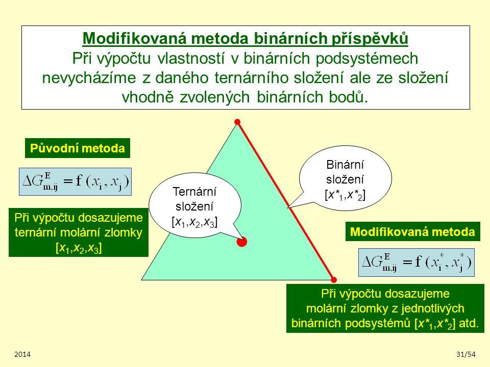 201431/54 Modifikovaná metoda binárních příspěvků Při výpočtu vlastností v binárních podsystémech nevycházíme z daného ternárního složení ale ze slože