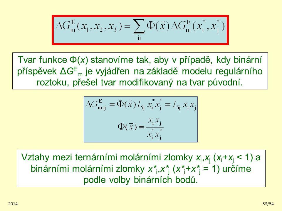 201433/54 Tvar funkce Φ(x) stanovíme tak, aby v případě, kdy binární příspěvek ΔG E m je vyjádřen na základě modelu regulárního roztoku, přešel tvar m