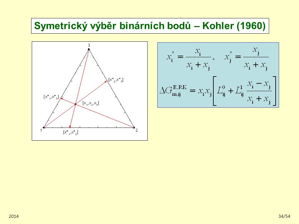 201434/54 Symetrický výběr binárních bodů – Kohler (1960)