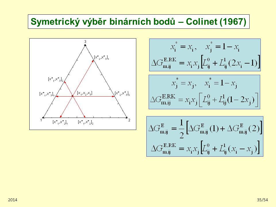201435/54 Symetrický výběr binárních bodů – Colinet (1967)