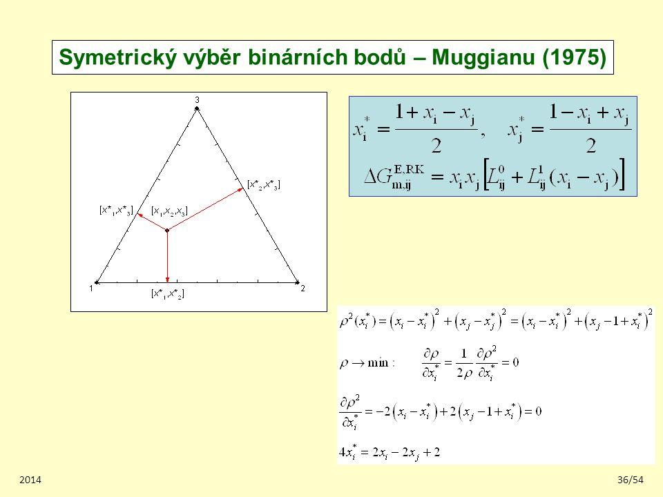 201436/54 Symetrický výběr binárních bodů – Muggianu (1975)