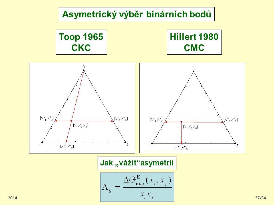"""201437/54 Asymetrický výběr binárních bodů Toop 1965 CKC Hillert 1980 CMC Jak """"vážit""""asymetrii"""