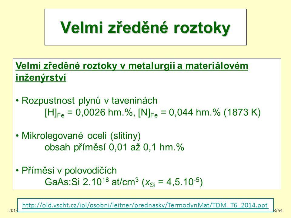 201438/54 Velmi zředěné roztoky Velmi zředěné roztoky v metalurgii a materiálovém inženýrství Rozpustnost plynů v taveninách [H] Fe = 0,0026 hm.%, [N]