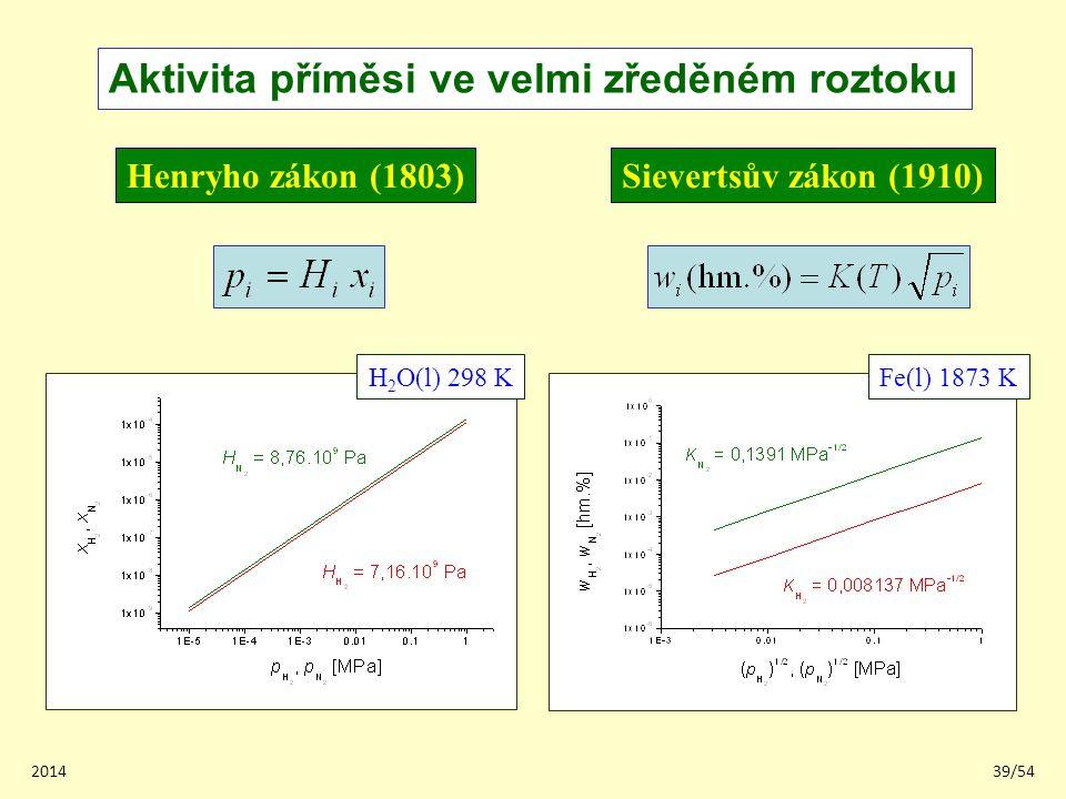201439/54 Aktivita příměsi ve velmi zředěném roztoku Henryho zákon (1803)Sievertsův zákon (1910) Fe(l) 1873 KH 2 O(l) 298 K