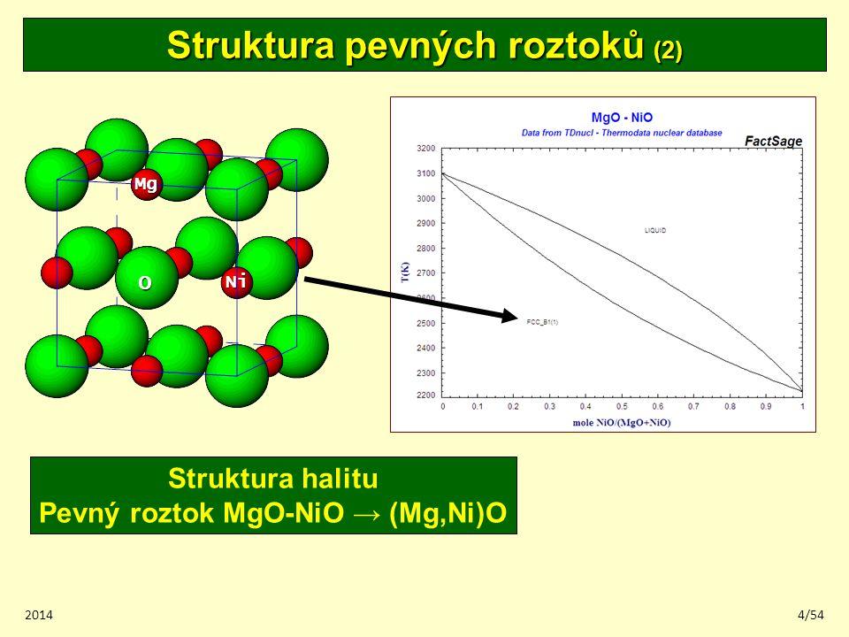 201445/54 Alternativní volba standardního stavu Henryho standardní stav H(x) – mol.
