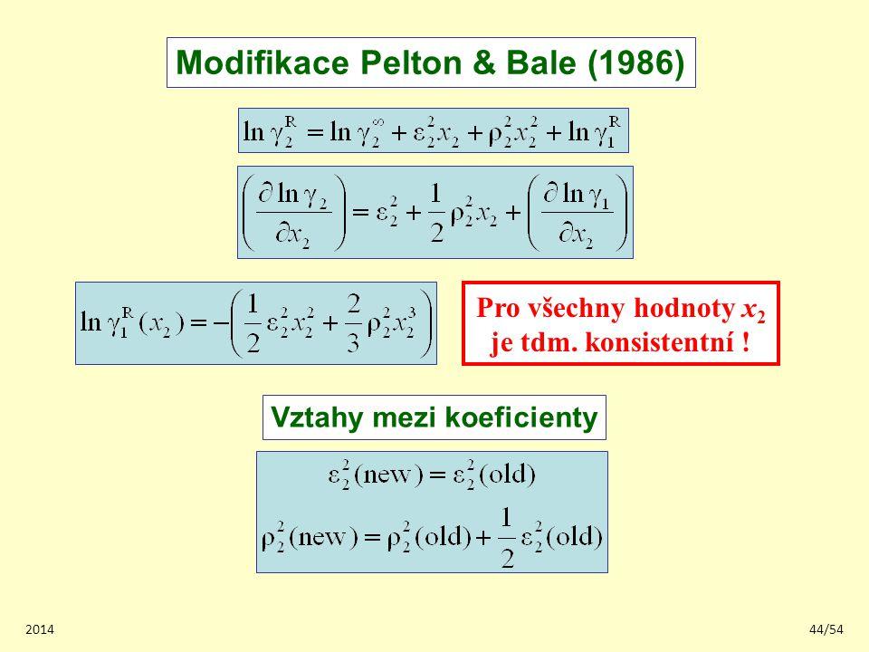 201444/54 Modifikace Pelton & Bale (1986) Pro všechny hodnoty x 2 je tdm. konsistentní ! Vztahy mezi koeficienty