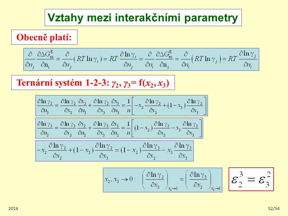 201452/54 Vztahy mezi interakčními parametry Ternární systém 1-2-3: γ 2, γ 3 = f(x 2, x 3 ) Obecně platí: