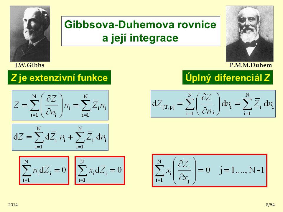 20148/54 Gibbsova-Duhemova rovnice a její integrace Z je extenzivní funkceÚplný diferenciál Z J.W.GibbsP.M.M.Duhem