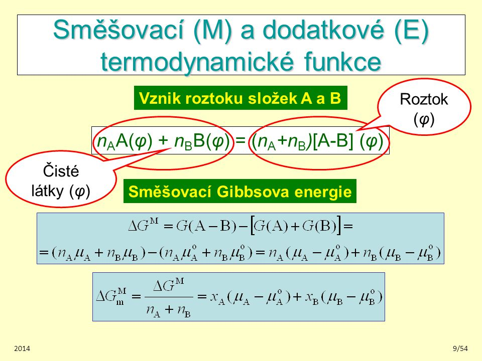 20149/54 Směšovací (M) a dodatkové (E) termodynamické funkce n A A(φ) + n B B(φ) = (n A +n B )[A-B] (φ) Roztok (φ) Čisté látky (φ) Vznik roztoku slože