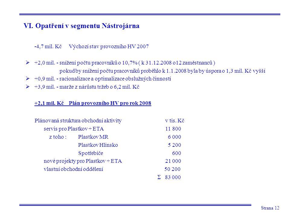 Strana 12 VI. Opatření v segmentu Nástrojárna -4,7 mil. KčVýchozí stav provozního HV 2007  +2,0 mil. - snížení počtu pracovníků o 10,7% ( k 31.12.200