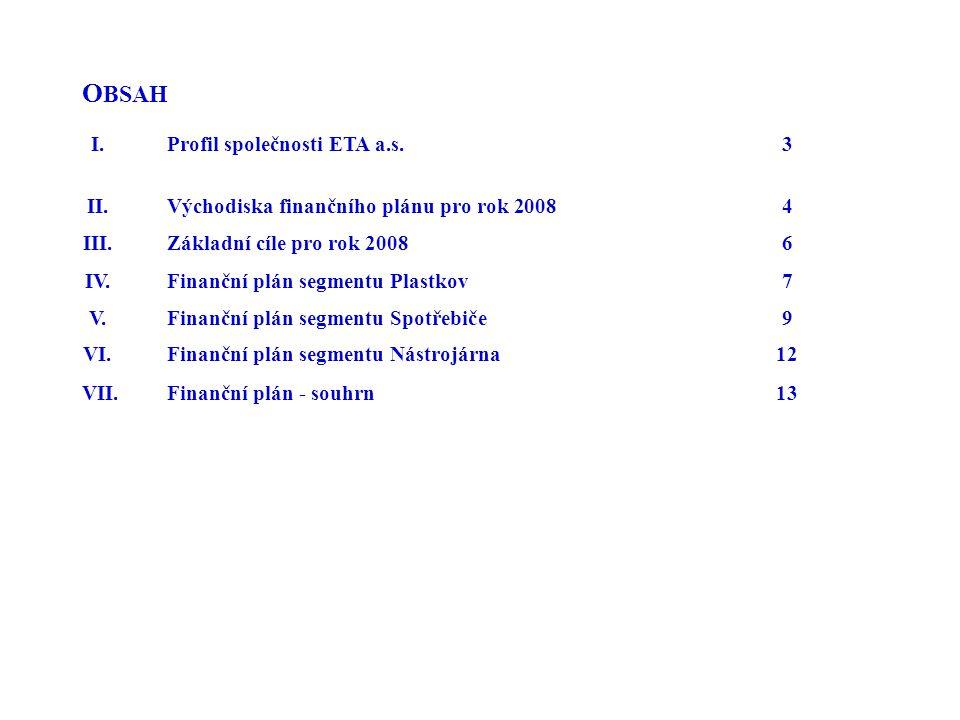 O BSAH I.Profil společnosti ETA a.s.3 II.Východiska finančního plánu pro rok 20084 III.Základní cíle pro rok 20086 IV.Finanční plán segmentu Plastkov