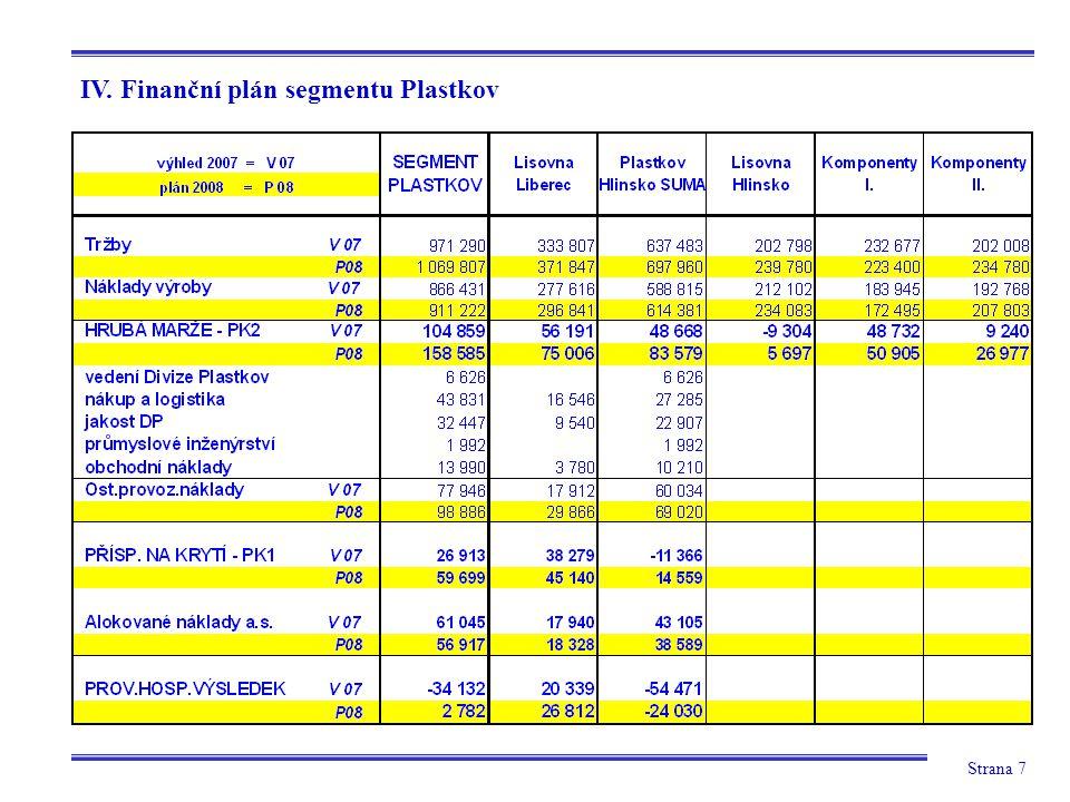 Strana 7 IV. Finanční plán segmentu Plastkov