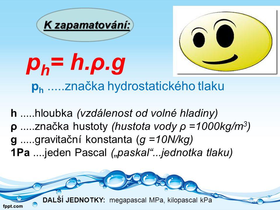 """p h.....značka hydrostatického tlaku h.....hloubka (vzdálenost od volné hladiny) ρ.....značka hustoty (hustota vody ρ =1000kg/m 3 ) g.....gravitační konstanta (g =10N/kg) 1Pa....jeden Pascal (""""paskal ...jednotka tlaku) K zapamatování: p h = h.ρ.g DALŠÍ JEDNOTKY: megapascal MPa, kilopascal kPa"""