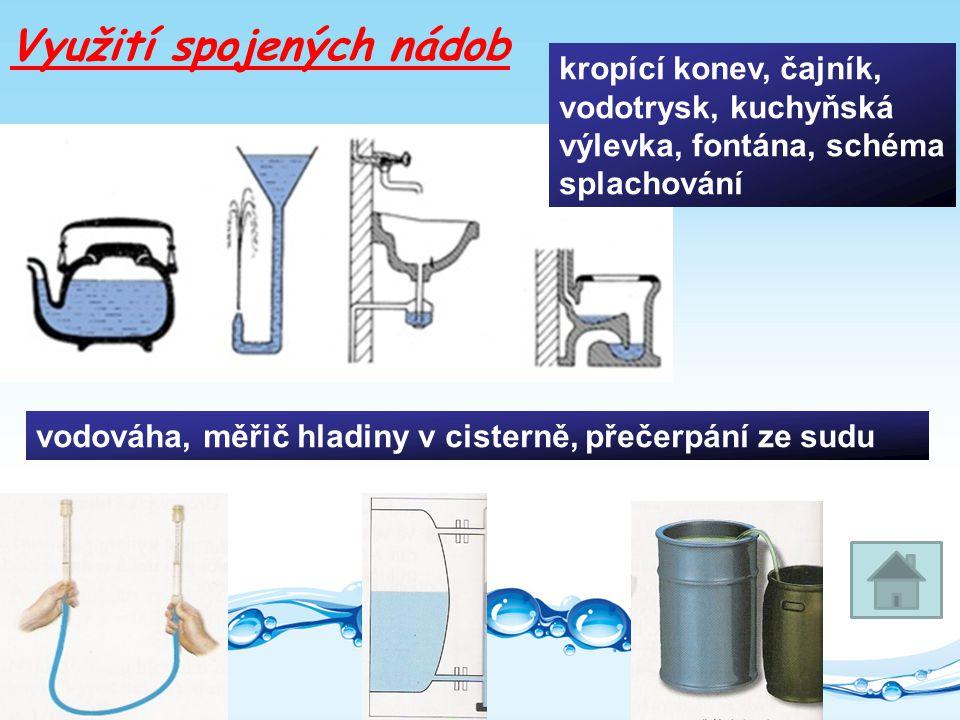 Využití spojených nádob kropící konev, čajník, vodotrysk, kuchyňská výlevka, fontána, schéma splachování vodováha, měřič hladiny v cisterně, přečerpání ze sudu