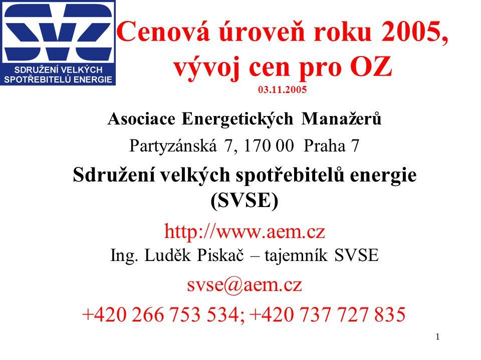 1 Cenová úroveň roku 2005, vývoj cen pro OZ 03.11.2005 Asociace Energetických Manažerů Partyzánská 7, 170 00 Praha 7 Sdružení velkých spotřebitelů energie (SVSE) http://www.aem.cz Ing.