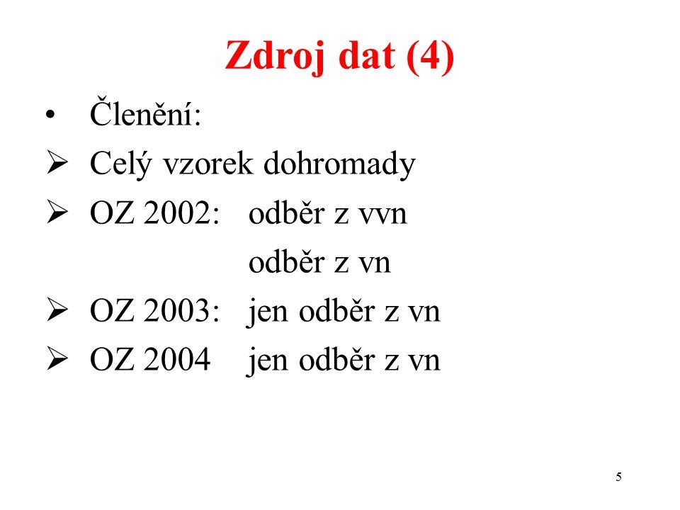 5 Zdroj dat (4) Členění:  Celý vzorek dohromady  OZ 2002: odběr z vvn odběr z vn  OZ 2003:jen odběr z vn  OZ 2004jen odběr z vn