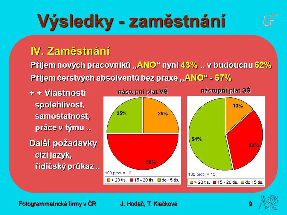 Fotogrammetrické firmy v ČR9 J. Hodač, T. Klečková Výsledky - zaměstnání IV.