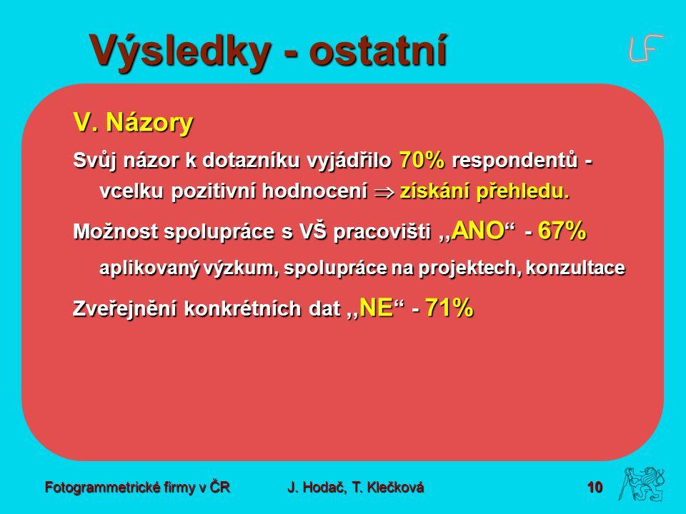 Fotogrammetrické firmy v ČR10 J. Hodač, T. Klečková Výsledky - ostatní V.