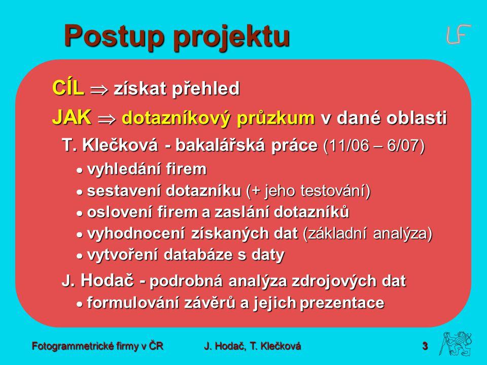 Fotogrammetrické firmy v ČR3 J. Hodač, T.